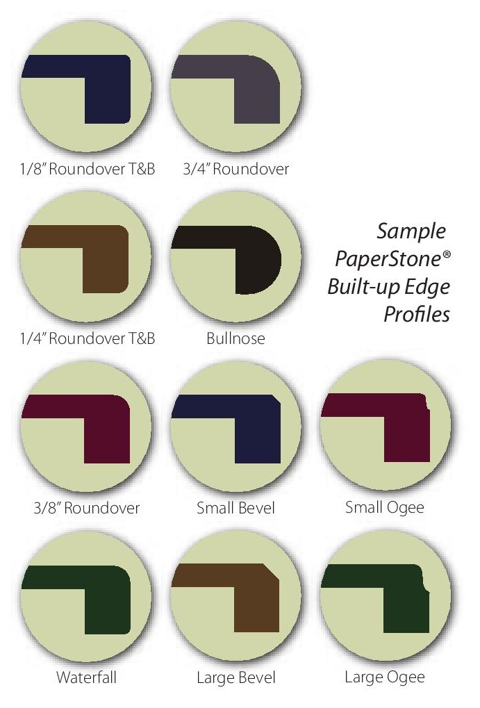 Paperstone Edge Profiles